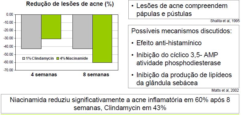 niacinamida10