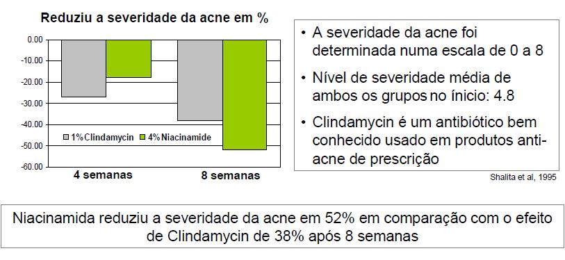 niacinamida11