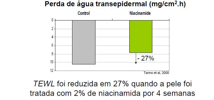 niacinamida3