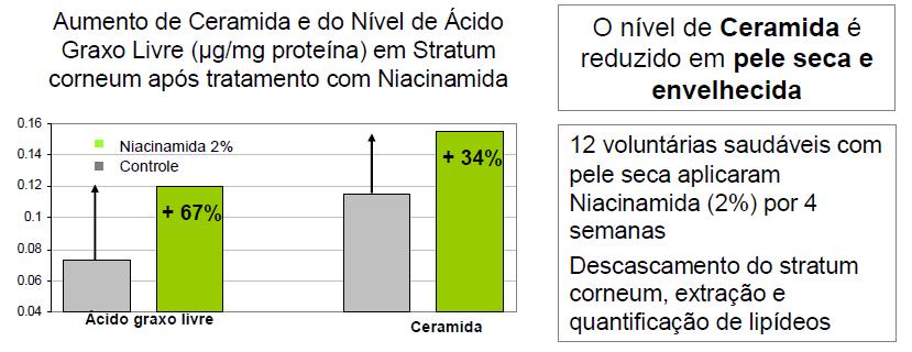 niacinamida4