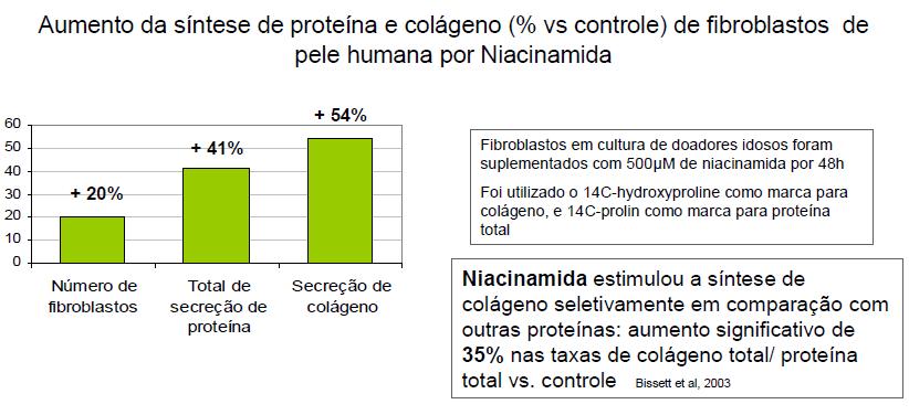 niacinamida6